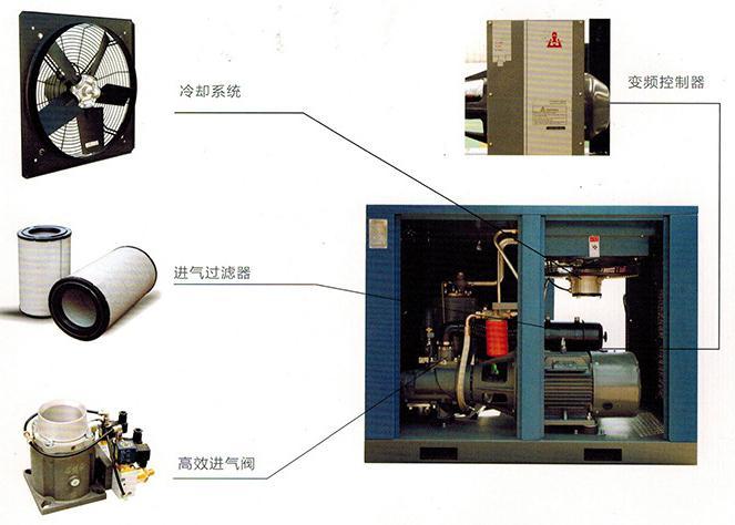开山螺杆式空压机变频BMVF22千瓦阳泉代理